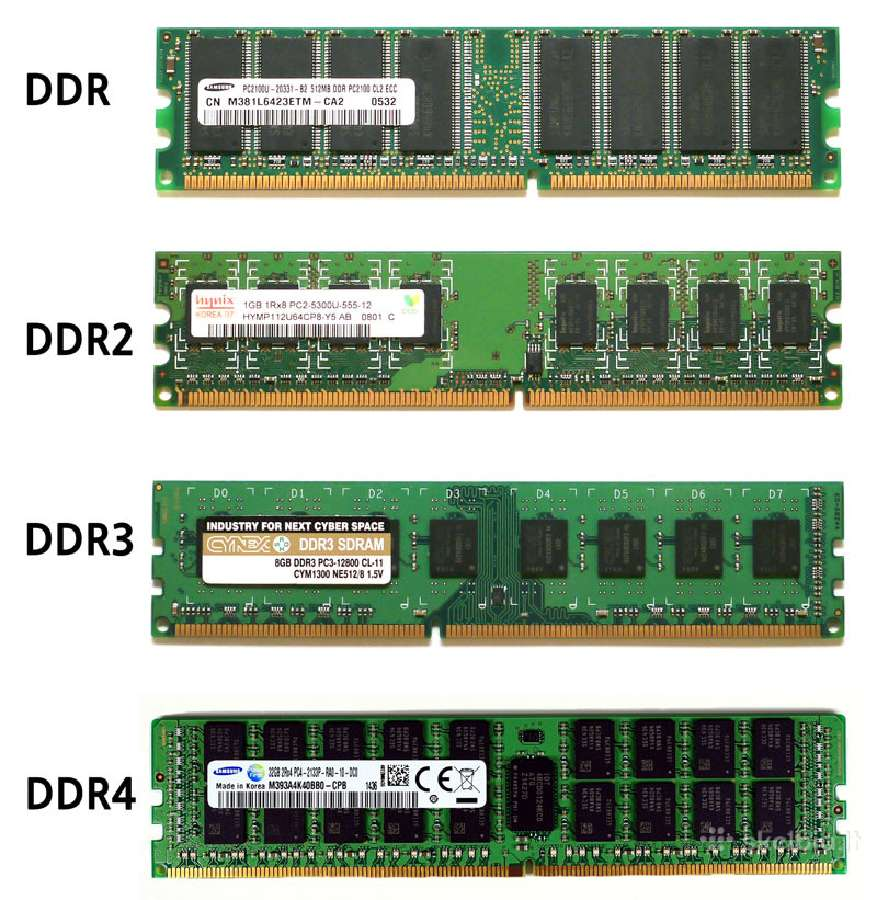 RAM stacionariems (ddr2 po 4gb,ddr1)