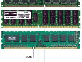 Stacionarių kompiuterių operatyvioji atmintis(RAM)