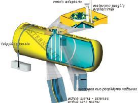 Cisternos detalizacija.  - nuotraukos Nr. 3