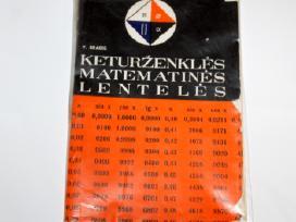 Ketruženklės matematinės lentelės