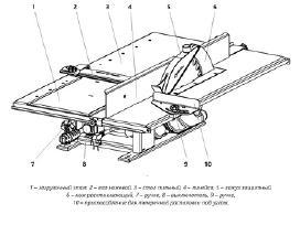 Medienos medzio apdirbimo staklės Mogiliov 2.4 k - nuotraukos Nr. 3